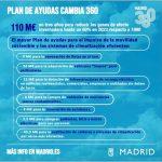 AETRAM solicita al ayuntamiento de Madrid destinar crédito para la renovación de autocares discrecionales